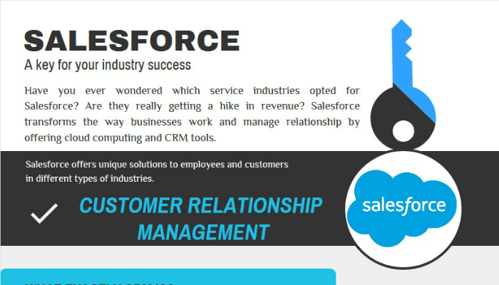 Salesforce – A Key For Your Industry Solutions