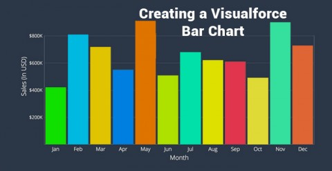 Creating a Visualforce Bar Chart in Salesforce