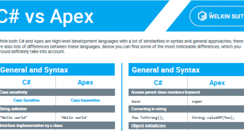 See the differences between С# and Apex with a handy cheat sheet!