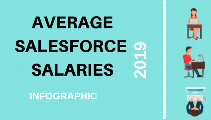 Avge Salary for Salesforce Professionals