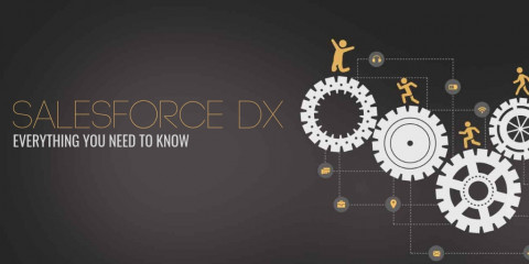 Salesforce DX Setup – Everything You need to Know
