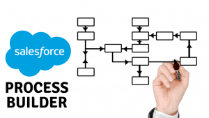 Salesforce Automation with Process Builder